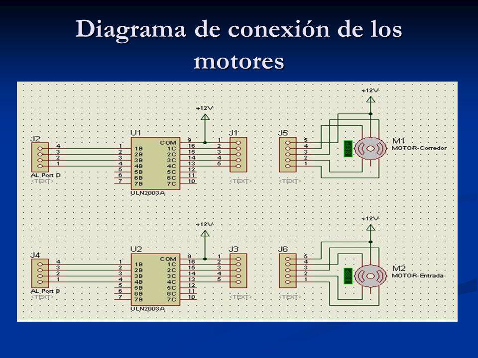 Diagrama de conexión de los motores
