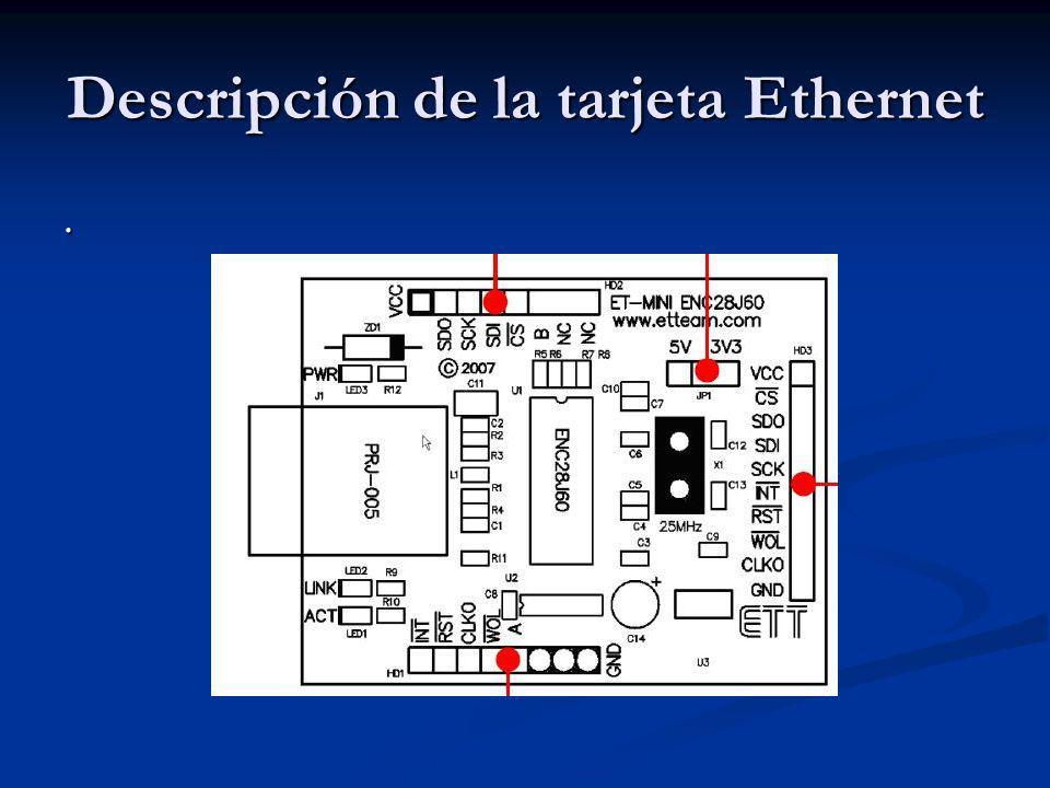 Descripción de la tarjeta Ethernet.