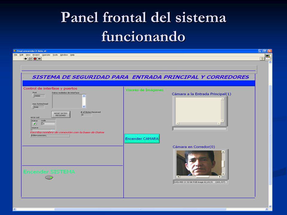 Panel frontal del sistema funcionando