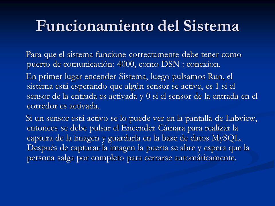 Funcionamiento del Sistema Para que el sistema funcione correctamente debe tener como puerto de comunicación: 4000, como DSN : conexion. Para que el s