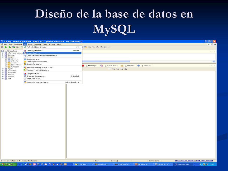 Diseño de la base de datos en MySQL