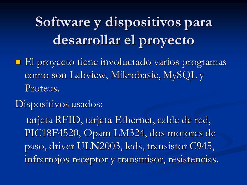 Software y dispositivos para desarrollar el proyecto El proyecto tiene involucrado varios programas como son Labview, Mikrobasic, MySQL y Proteus. El