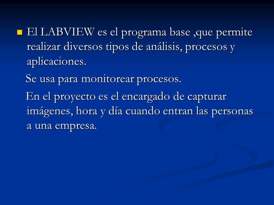El LABVIEW es el programa base,que permite realizar diversos tipos de análisis, procesos y aplicaciones. El LABVIEW es el programa base,que permite re