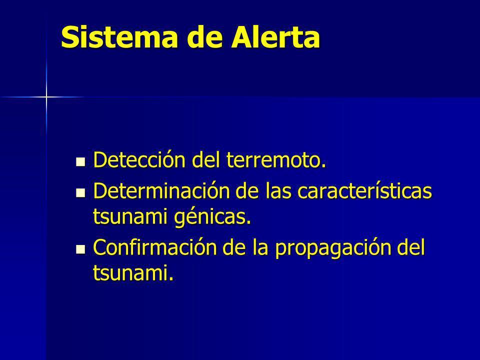 Mitigación del Riesgo de Tsunamis Asignación Asignación de la Peligrosidad de tsunami. Diseño Diseño de un sistema de alerta de tsunamis. Planificació