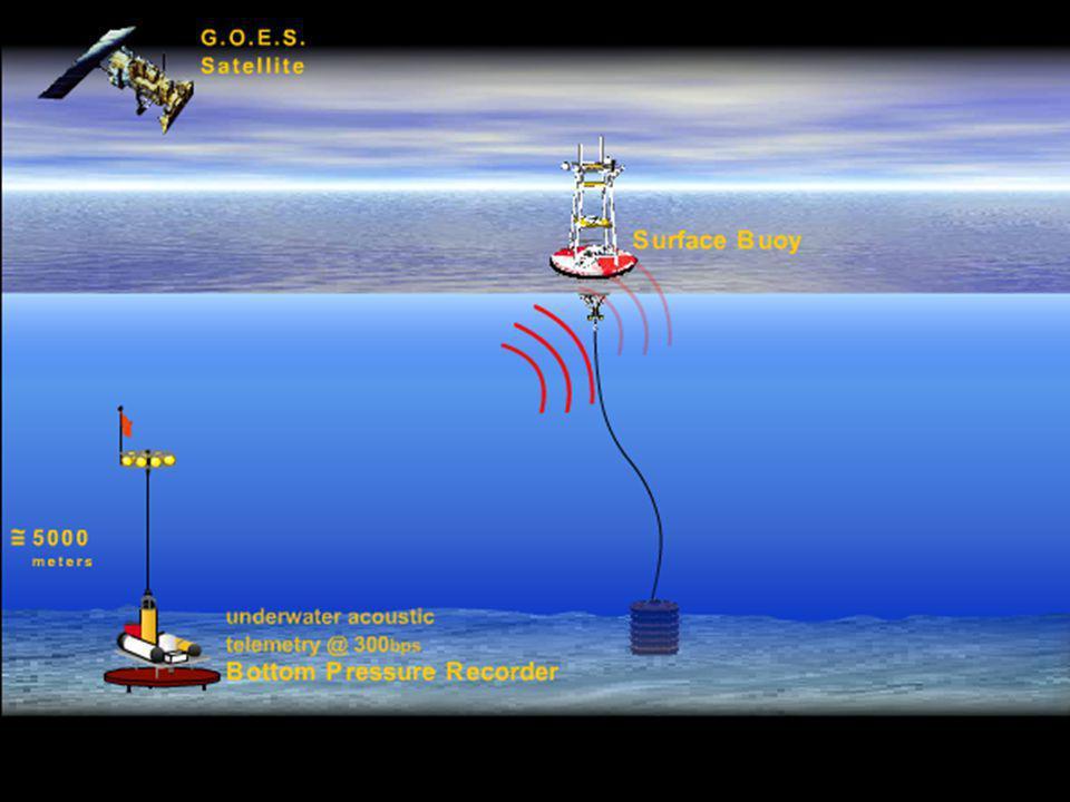 Sistema de seguimiento del tsunami DART