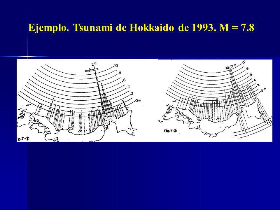 Sistema JMA Determinación Determinación de las características de cada terremoto en tiempo real. por interpolación del tsunami esperado con indicación