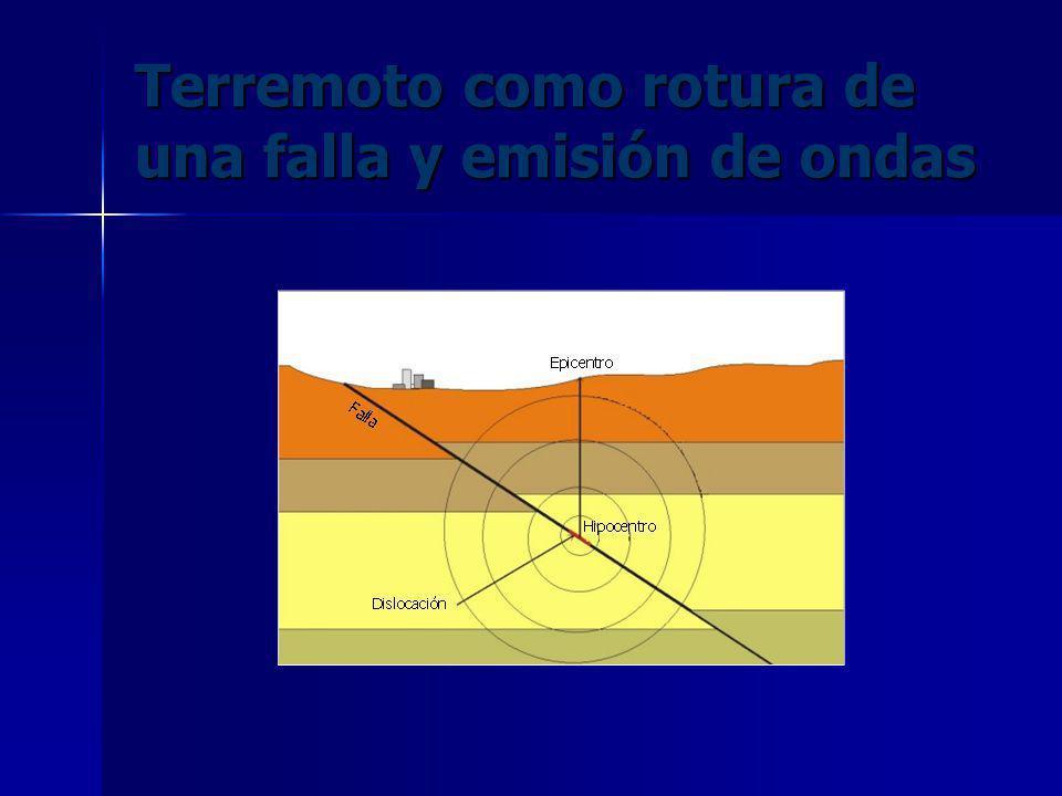 Origen del Tsunami Terremoto Terremoto submarino o cercano a la costa. Volcán Volcán submarino. Derrumbe Derrumbe submarino. Impacto Impacto de meteor