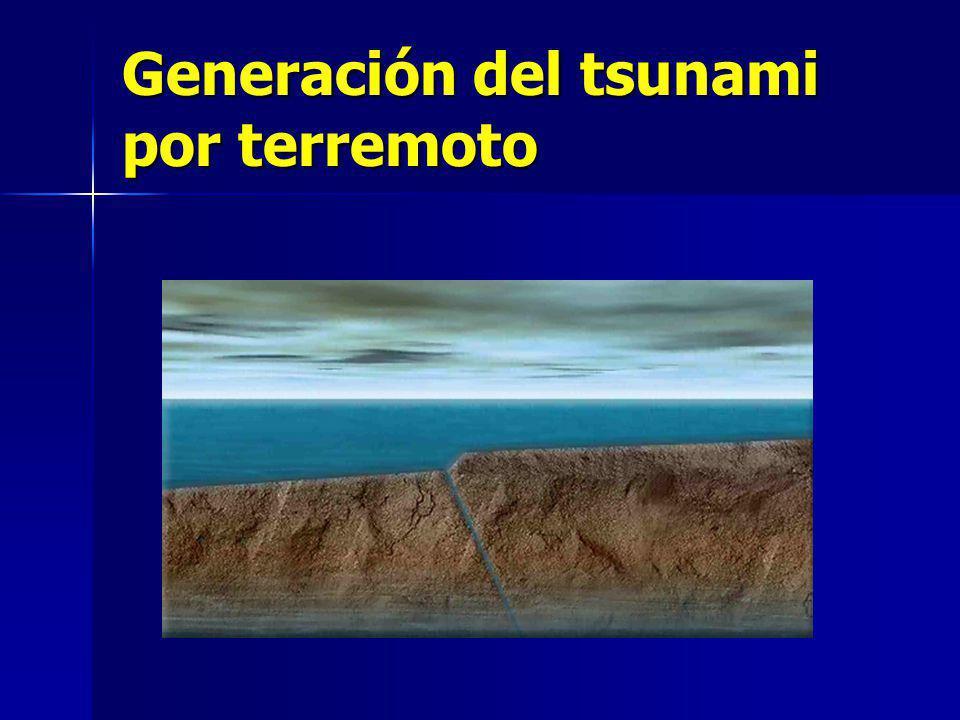 Propagación Generación Inundación Fases de un tsunami