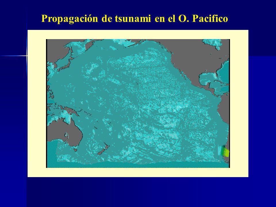Generación del tsunami por erupción volcánica.