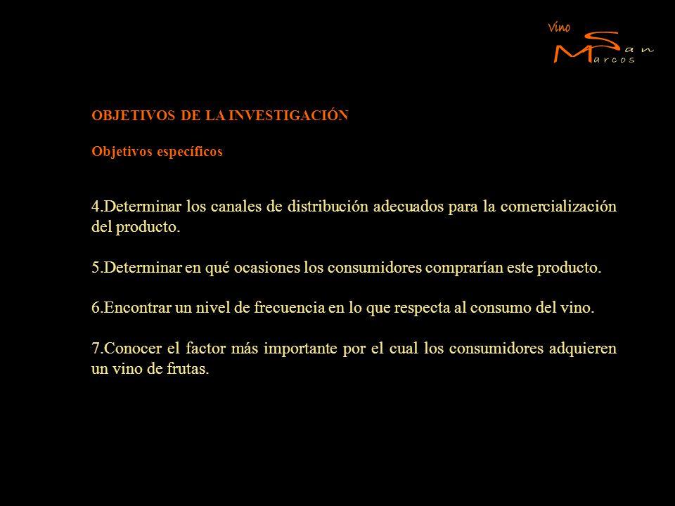 OBJETIVOS DE LA INVESTIGACIÓN Objetivos específicos 4.Determinar los canales de distribución adecuados para la comercialización del producto. 5.Determ