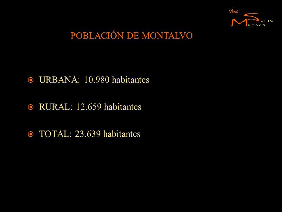 POBLACIÓN DE MONTALVO URBANA: 10.980 habitantes RURAL: 12.659 habitantes TOTAL: 23.639 habitantes