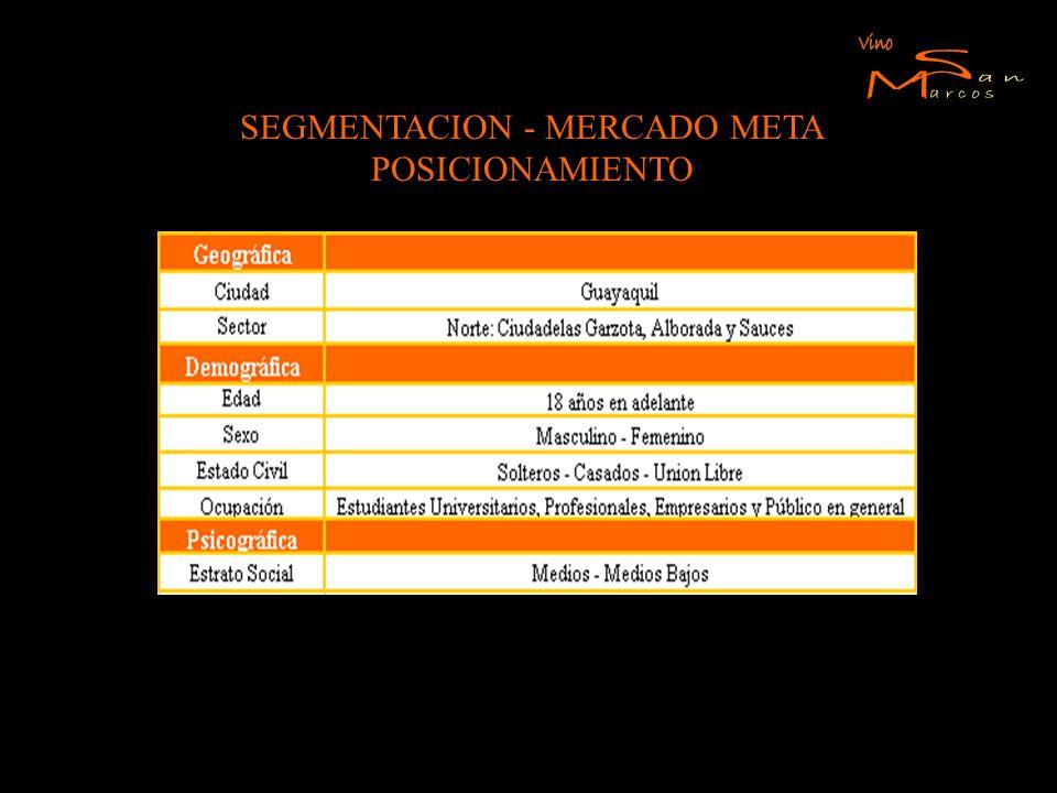 SEGMENTACION - MERCADO META POSICIONAMIENTO