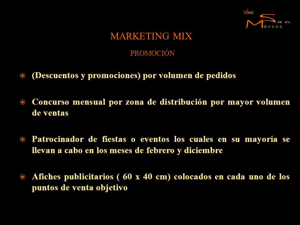 MARKETING MIX (Descuentos y promociones) por volumen de pedidos Concurso mensual por zona de distribución por mayor volumen de ventas Patrocinador de