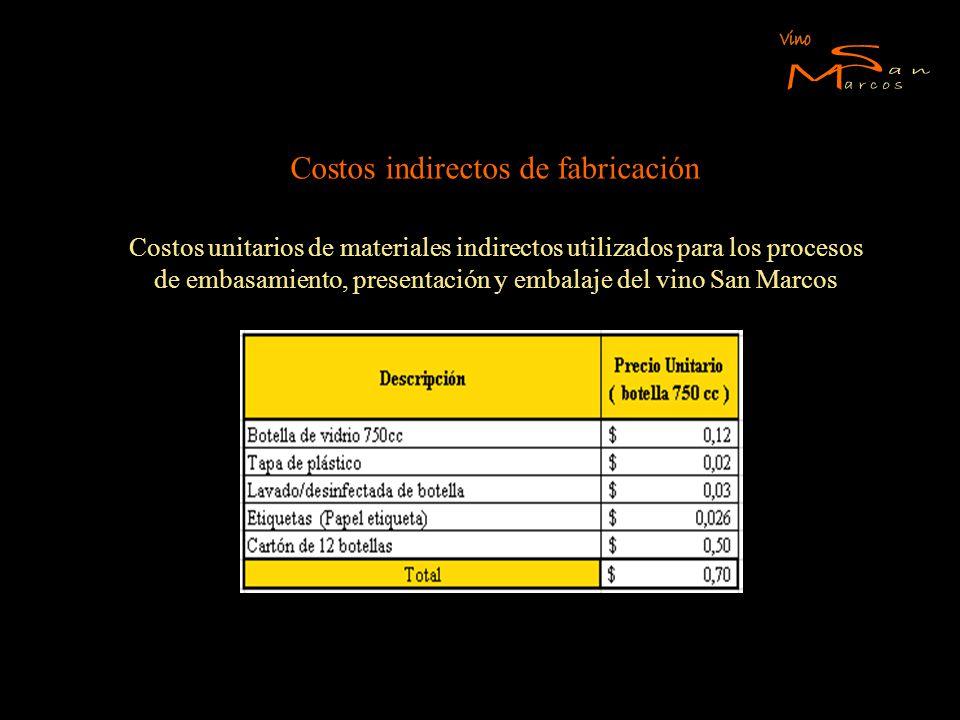 Costos indirectos de fabricación Costos unitarios de materiales indirectos utilizados para los procesos de embasamiento, presentación y embalaje del v