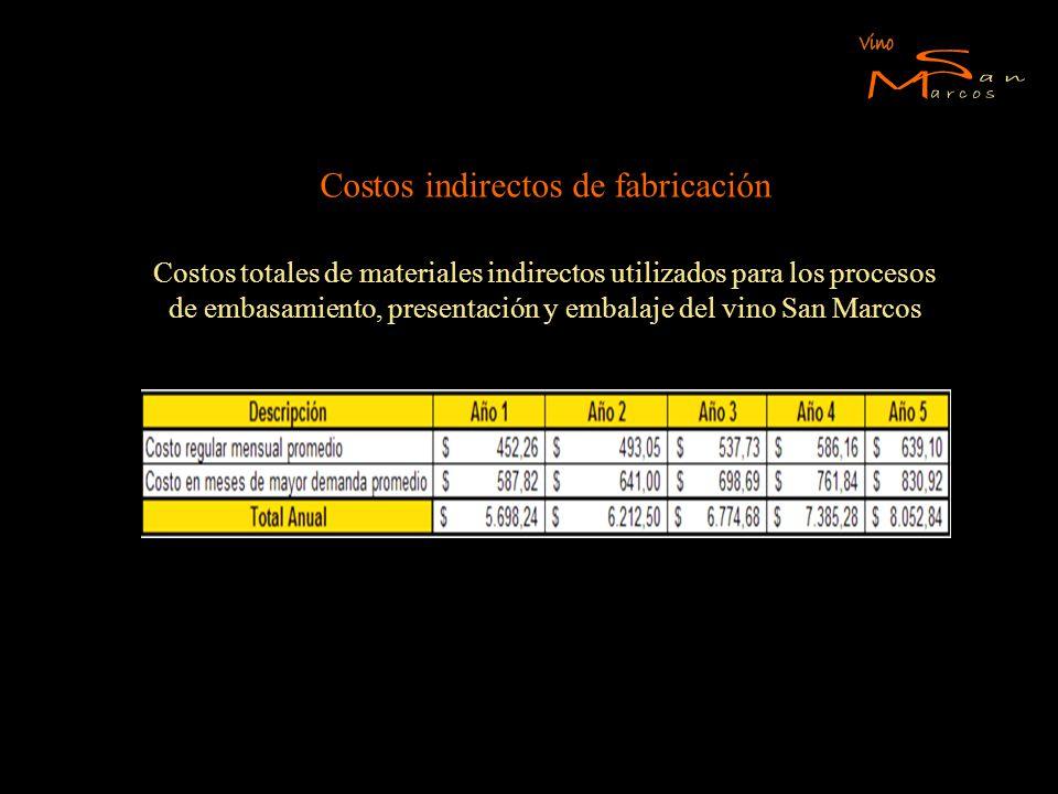 Costos indirectos de fabricación Costos totales de materiales indirectos utilizados para los procesos de embasamiento, presentación y embalaje del vin