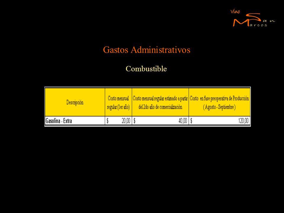 Gastos Administrativos Combustible