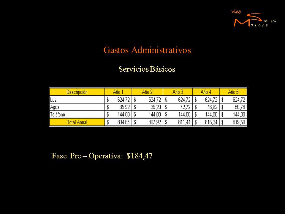 Gastos Administrativos Servicios Básicos Fase Pre – Operativa: $184,47