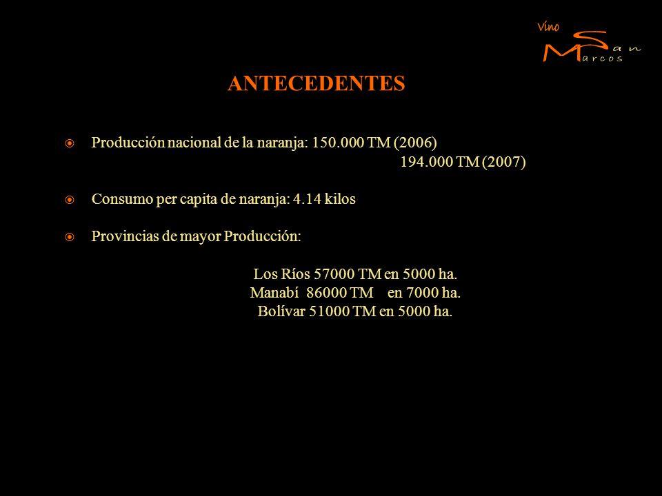 ANTECEDENTES Producción nacional de la naranja: 150.000 TM (2006) 194.000 TM (2007) Consumo per capita de naranja: 4.14 kilos Provincias de mayor Prod