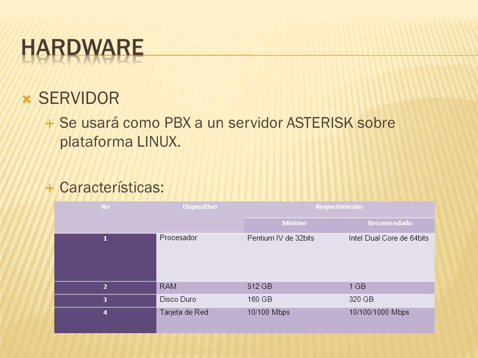 SERVIDOR Se usará como PBX a un servidor ASTERISK sobre plataforma LINUX. Características: NoDispositivoRequerimiento MínimoRecomendado 1 Procesador P