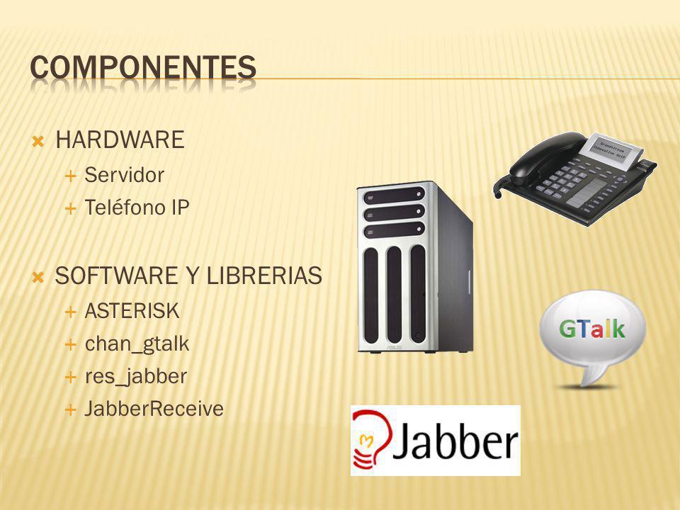 HARDWARE Servidor Teléfono IP SOFTWARE Y LIBRERIAS ASTERISK chan_gtalk res_jabber JabberReceive