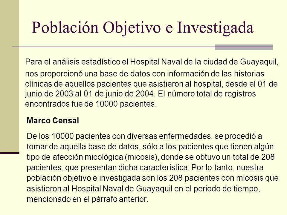 Población Objetivo e Investigada Para el análisis estadístico el Hospital Naval de la ciudad de Guayaquil, nos proporcionó una base de datos con infor