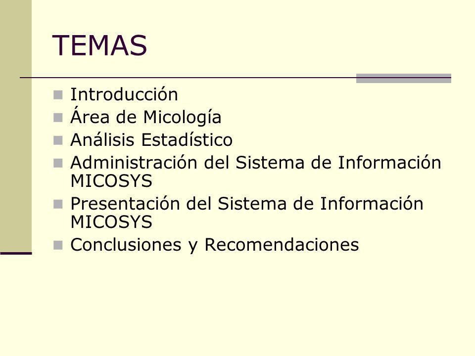 TEMAS Introducción Área de Micología Análisis Estadístico Administración del Sistema de Información MICOSYS Presentación del Sistema de Información MI