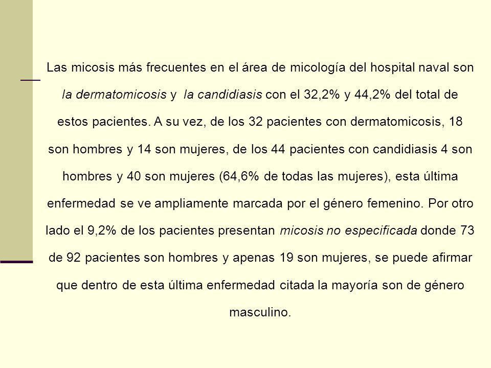 Las micosis más frecuentes en el área de micología del hospital naval son la dermatomicosis y la candidiasis con el 32,2% y 44,2% del total de estos p