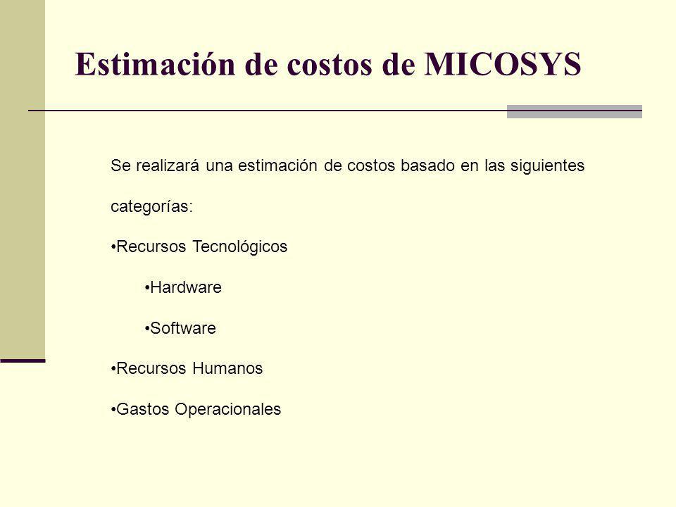 Estimación de costos de MICOSYS Se realizará una estimación de costos basado en las siguientes categorías: Recursos Tecnológicos Hardware Software Rec