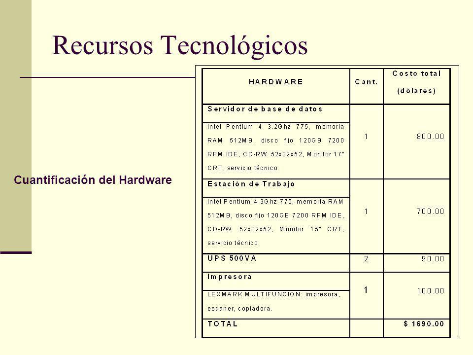 Recursos Tecnológicos Cuantificación del Hardware