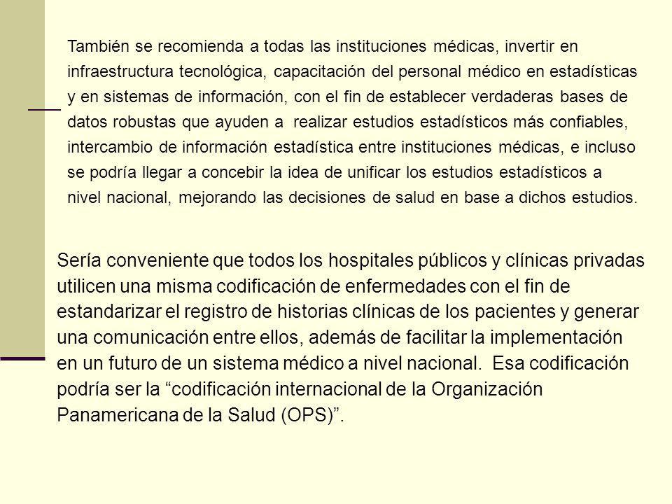 También se recomienda a todas las instituciones médicas, invertir en infraestructura tecnológica, capacitación del personal médico en estadísticas y e
