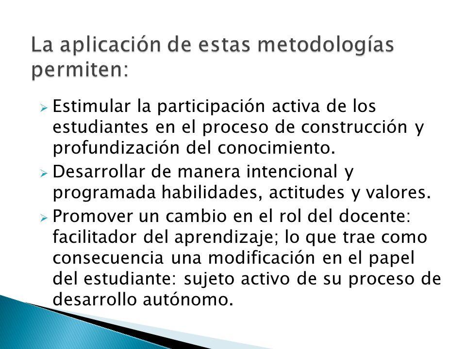 Aprendizaje Basado en Problemas (ABP) Método del Caso (MC) Aprendizaje Orientado a Proyectos (AOP) Aprendizaje Colaborativo (AC)