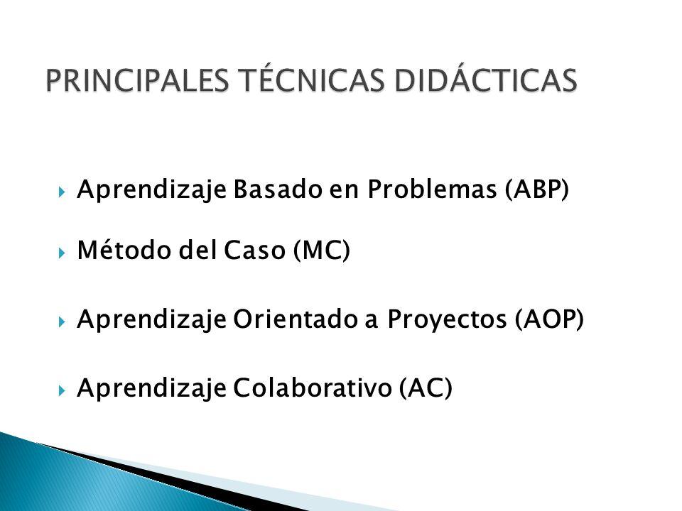 Amplia aplicación para el desarrollo conceptual básico en las materias de formación profesional.
