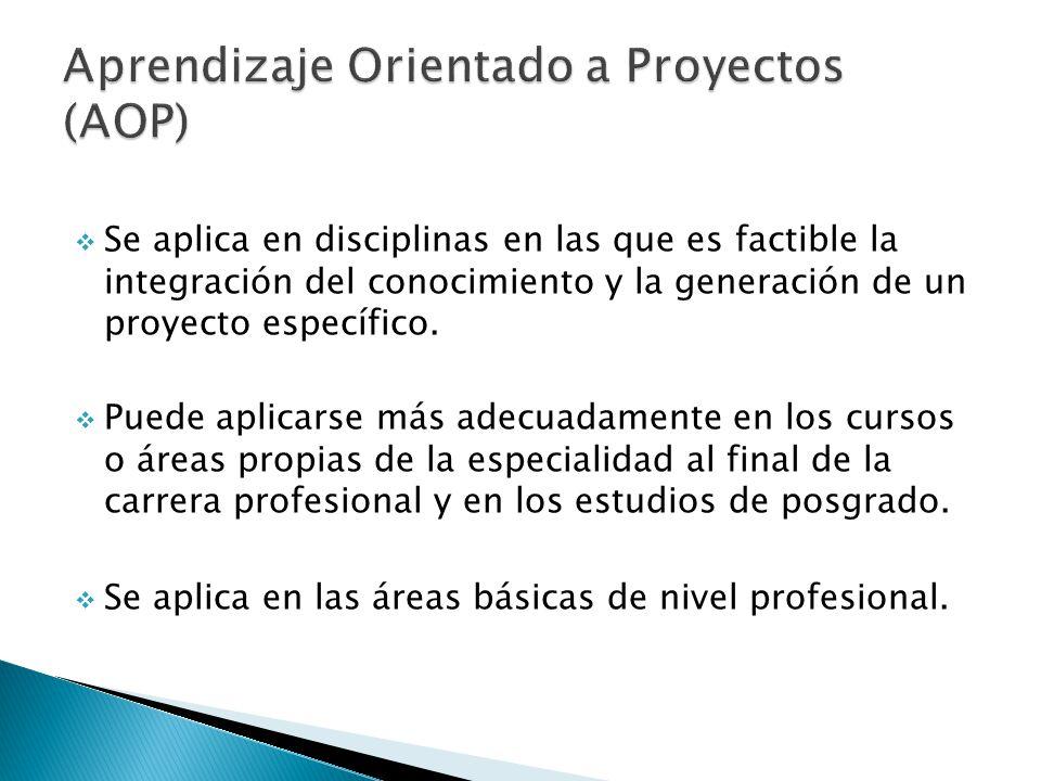 Se aplica en disciplinas en las que es factible la integración del conocimiento y la generación de un proyecto específico. Puede aplicarse más adecuad