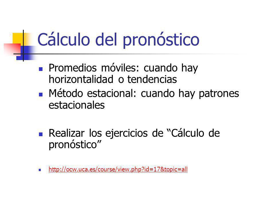 Cálculo del pronóstico Promedios móviles: cuando hay horizontalidad o tendencias Método estacional: cuando hay patrones estacionales Realizar los ejercicios de Cálculo de pronóstico http://ocw.uca.es/course/view.php?id=17&topic=all