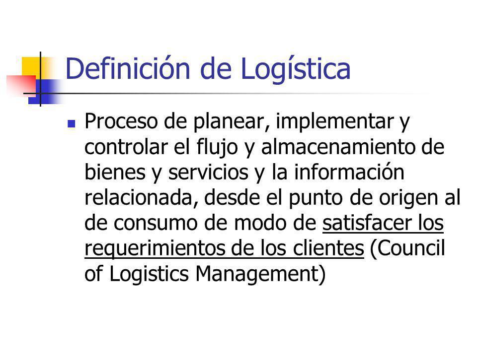 Definición de Logística Proceso de planear, implementar y controlar el flujo y almacenamiento de bienes y servicios y la información relacionada, desde el punto de origen al de consumo de modo de satisfacer los requerimientos de los clientes (Council of Logistics Management)