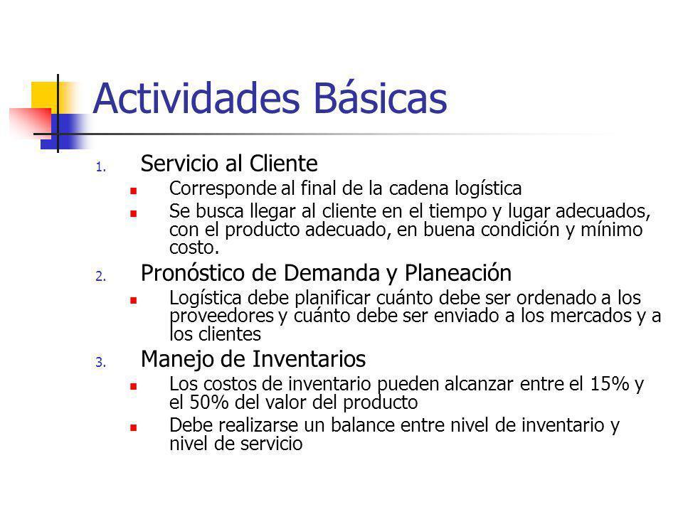 Actividades Básicas 1. Servicio al Cliente Corresponde al final de la cadena logística Se busca llegar al cliente en el tiempo y lugar adecuados, con