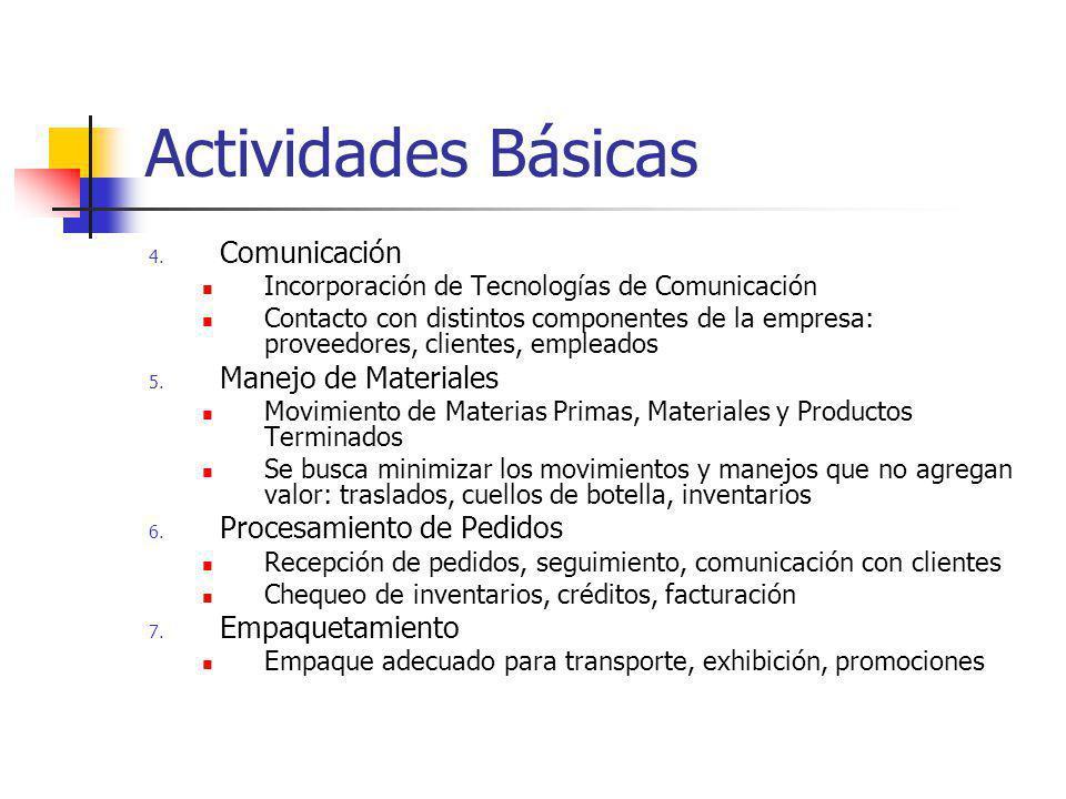 Actividades Básicas 4. Comunicación Incorporación de Tecnologías de Comunicación Contacto con distintos componentes de la empresa: proveedores, client