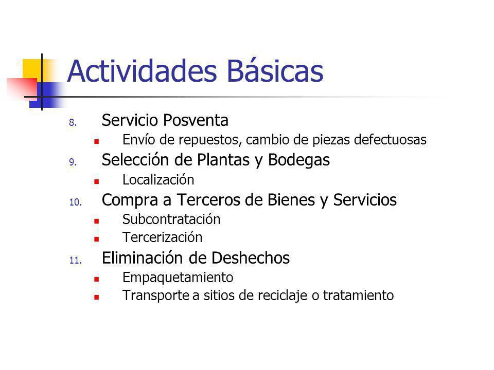 Actividades Básicas 8.Servicio Posventa Envío de repuestos, cambio de piezas defectuosas 9.