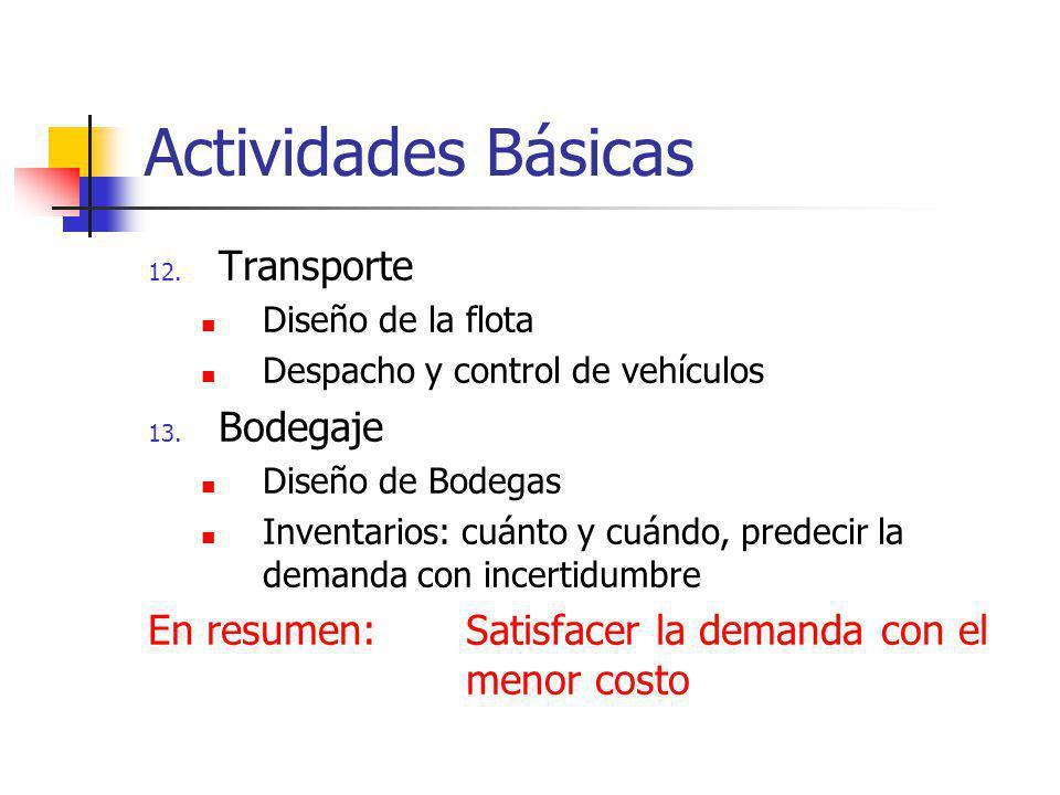 Actividades Básicas 12. Transporte Diseño de la flota Despacho y control de vehículos 13. Bodegaje Diseño de Bodegas Inventarios: cuánto y cuándo, pre
