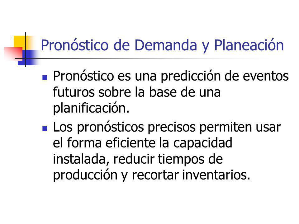 Pronóstico de Demanda y Planeación Pronóstico es una predicción de eventos futuros sobre la base de una planificación. Los pronósticos precisos permit