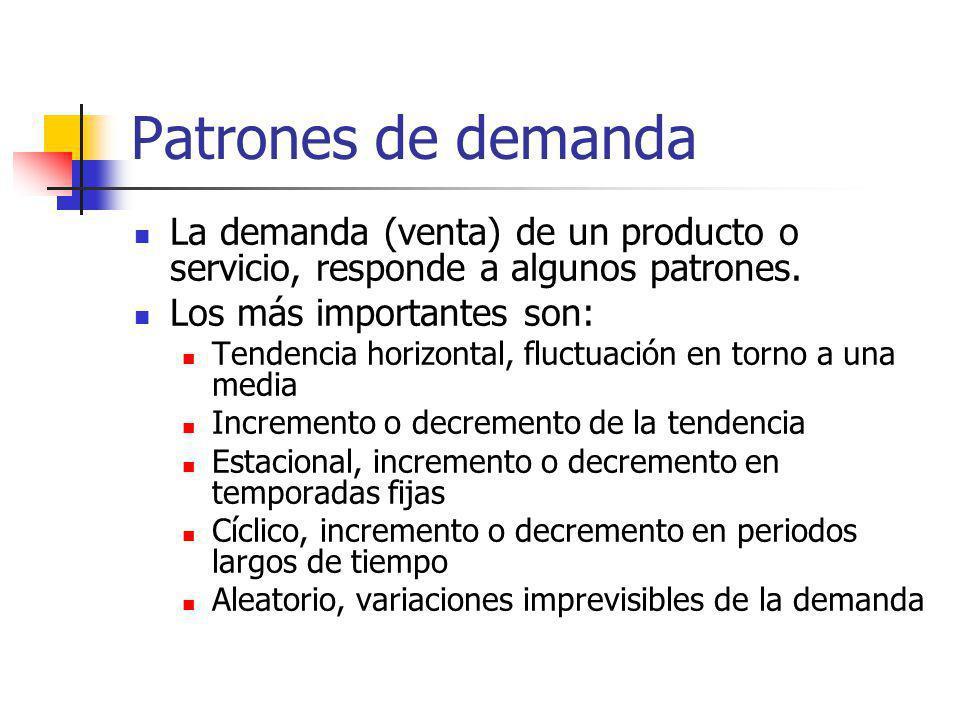 Patrones de demanda La demanda (venta) de un producto o servicio, responde a algunos patrones. Los más importantes son: Tendencia horizontal, fluctuac