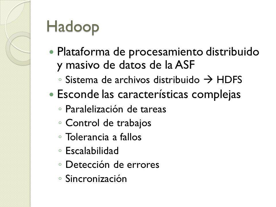 Hadoop Plataforma de procesamiento distribuido y masivo de datos de la ASF Sistema de archivos distribuido HDFS Esconde las características complejas