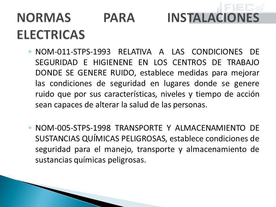 NOM-011-STPS-1993 RELATIVA A LAS CONDICIONES DE SEGURIDAD E HIGIENENE EN LOS CENTROS DE TRABAJO DONDE SE GENERE RUIDO, establece medidas para mejorar