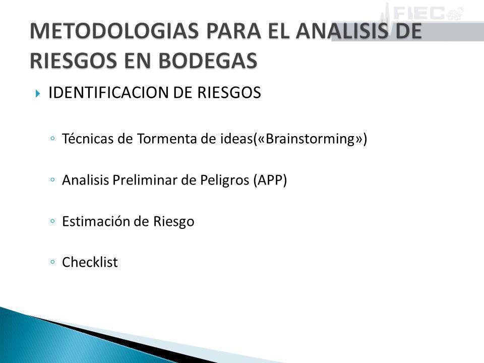 IDENTIFICACION DE RIESGOS Técnicas de Tormenta de ideas(«Brainstorming») Analisis Preliminar de Peligros (APP) Estimación de Riesgo Checklist