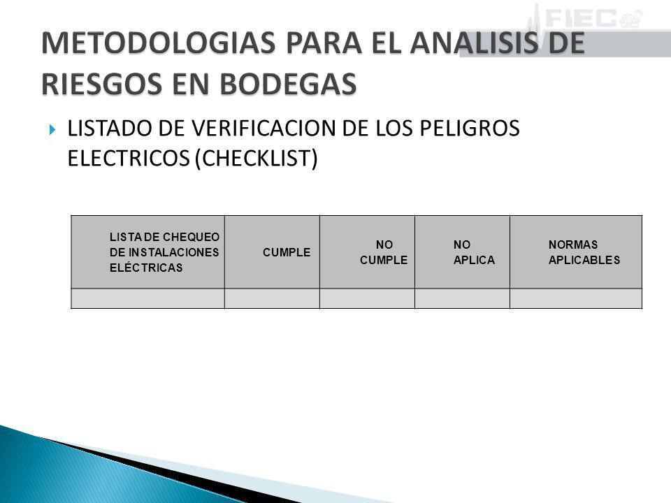 LISTADO DE VERIFICACION DE LOS PELIGROS ELECTRICOS (CHECKLIST) LISTA DE CHEQUEO DE INSTALACIONES ELÉCTRICAS CUMPLE NO CUMPLE NO APLICA NORMAS APLICABL