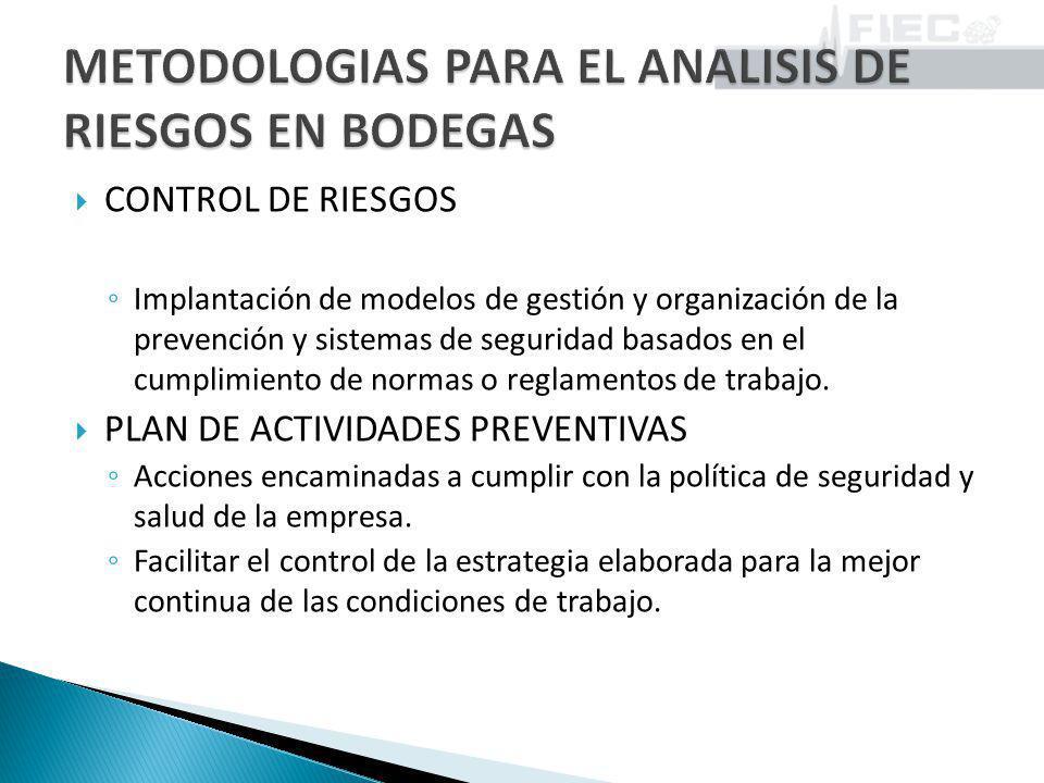 CONTROL DE RIESGOS Implantación de modelos de gestión y organización de la prevención y sistemas de seguridad basados en el cumplimiento de normas o r