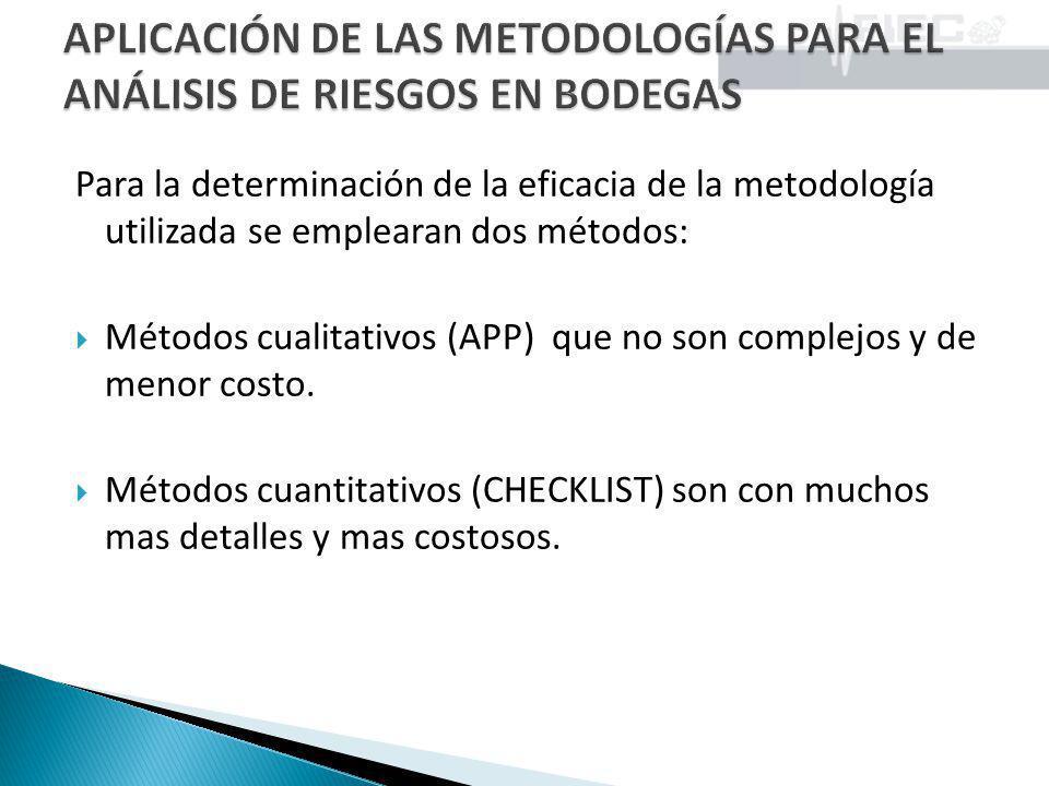 Para la determinación de la eficacia de la metodología utilizada se emplearan dos métodos: Métodos cualitativos (APP) que no son complejos y de menor