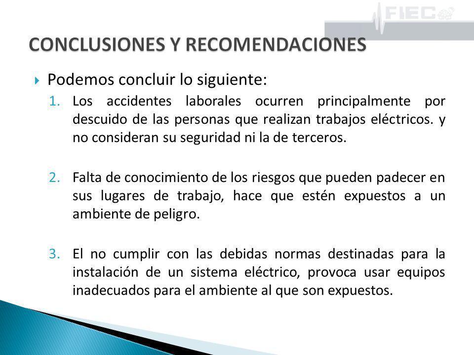 Podemos concluir lo siguiente: 1.Los accidentes laborales ocurren principalmente por descuido de las personas que realizan trabajos eléctricos. y no c