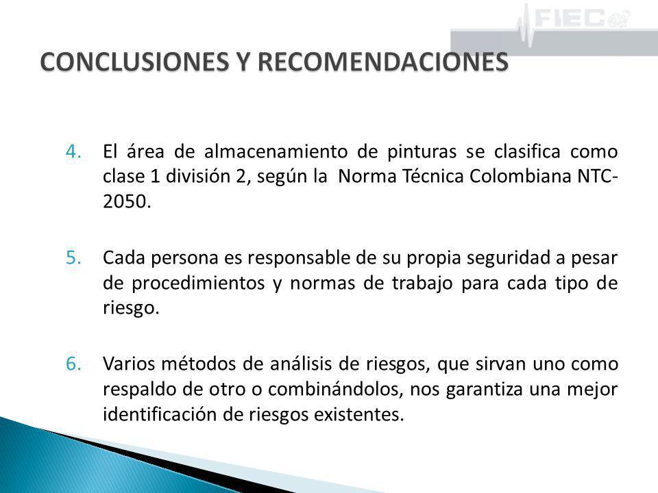 4.El área de almacenamiento de pinturas se clasifica como clase 1 división 2, según la Norma Técnica Colombiana NTC- 2050. 5.Cada persona es responsab