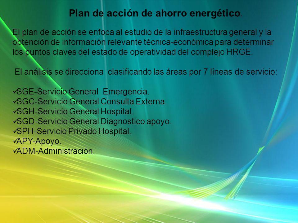 Plan de acción de ahorro energético. El plan de acción se enfoca al estudio de la infraestructura general y la obtención de información relevante técn